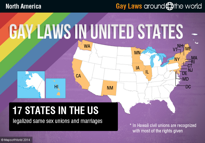 gay laws State