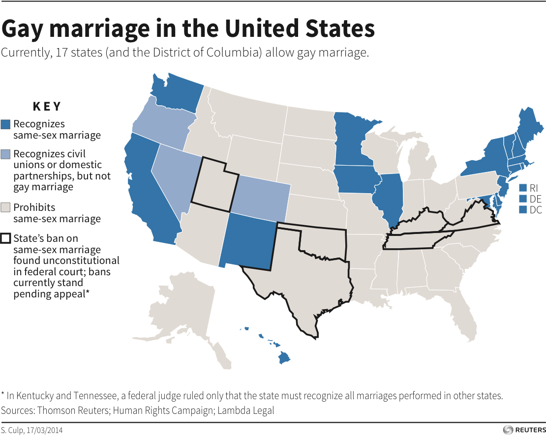 laws marriage Federal gay